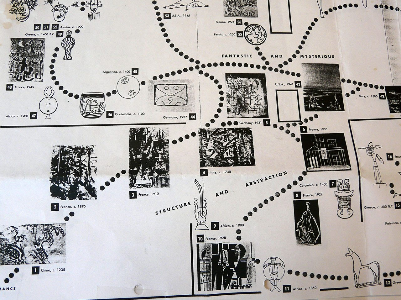 Fig 5. Detail of the Plan of the Exhibition which accompanied the Timeless Aspects of Modern Art exhibition 1948. This plan also included a list of all the objects on display.