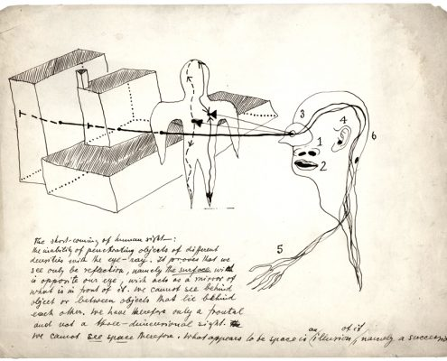 Frederick Kiesler, Vision Machine (Double Vision), 1937.